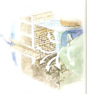 Propeller Suction Damaging Brickwork. From page 42 of Caroline Fletcher's The Science of Saving Venice.
